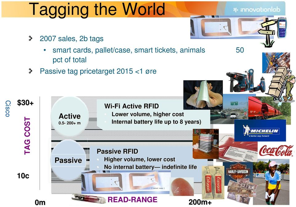 5-200+ m Passive Wi-Fi Active RFID Lower volume, higher cost Internal battery life up to 8