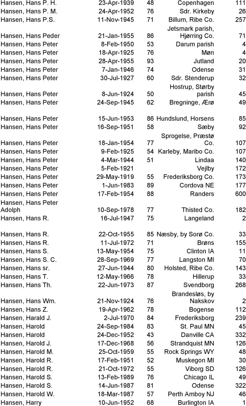 71 Hansen, Hans Peter 8-Feb-1950 53 Darum parish 4 Hansen, Hans Peter 18-Apr-1925 76 Møn 4 Hansen, Hans Peter 28-Apr-1955 93 Jutland 20 Hansen, Hans Peter 7-Jan-1946 74 Odense 31 Hansen, Hans Peter