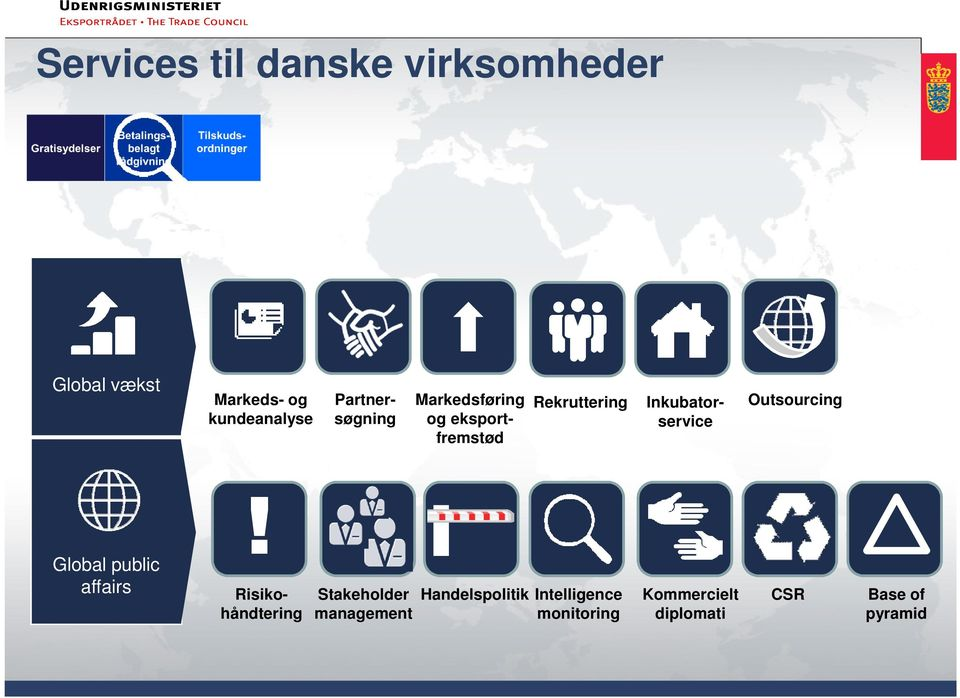 Rekruttering Outsourcing!