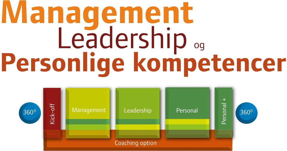 Kick-off Management Leadership
