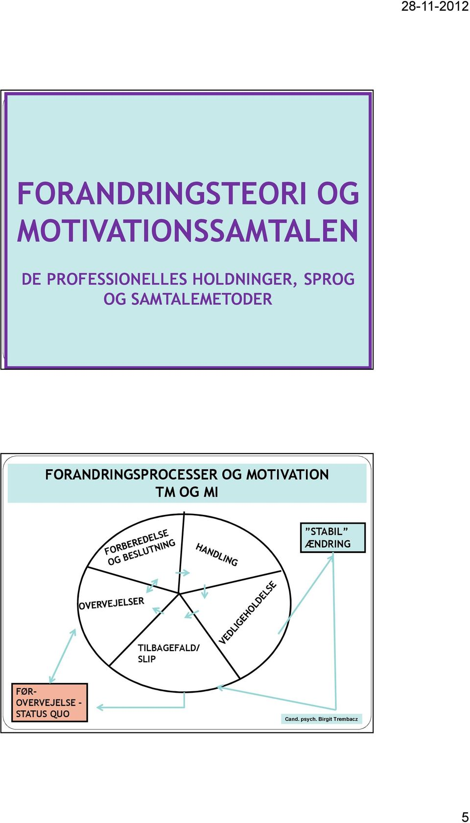 SAMTALEMETODER FORANDRINGSPROCESSER OG MOTIVATION