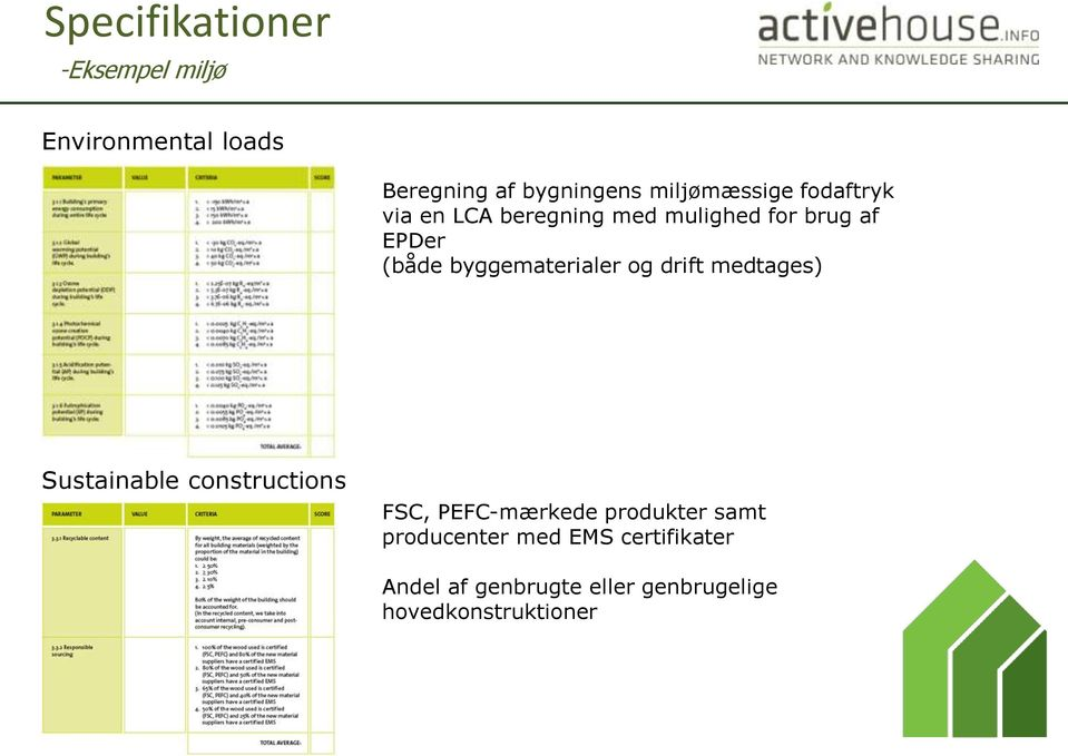 byggematerialer og drift medtages) Sustainable constructions FSC, PEFC-mærkede