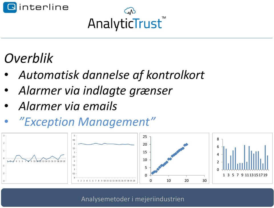 emails Exception Management 25 20 15 10 5 0