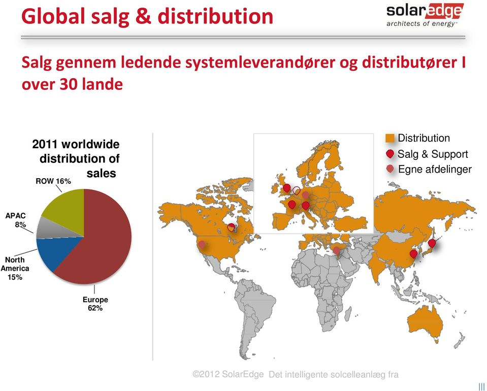 2011 worldwide distribution of sales ROW 16%