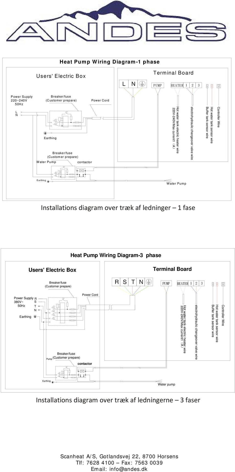 Earthing Water Pump Installations diagram over træk af ledninger 1 fase Heat Pump Wiring Diagram-3 phase Users' Electric Box Terminal Board Breaker/fuse (Customer prepare) R S T N PUMP HEATER 1 2 3