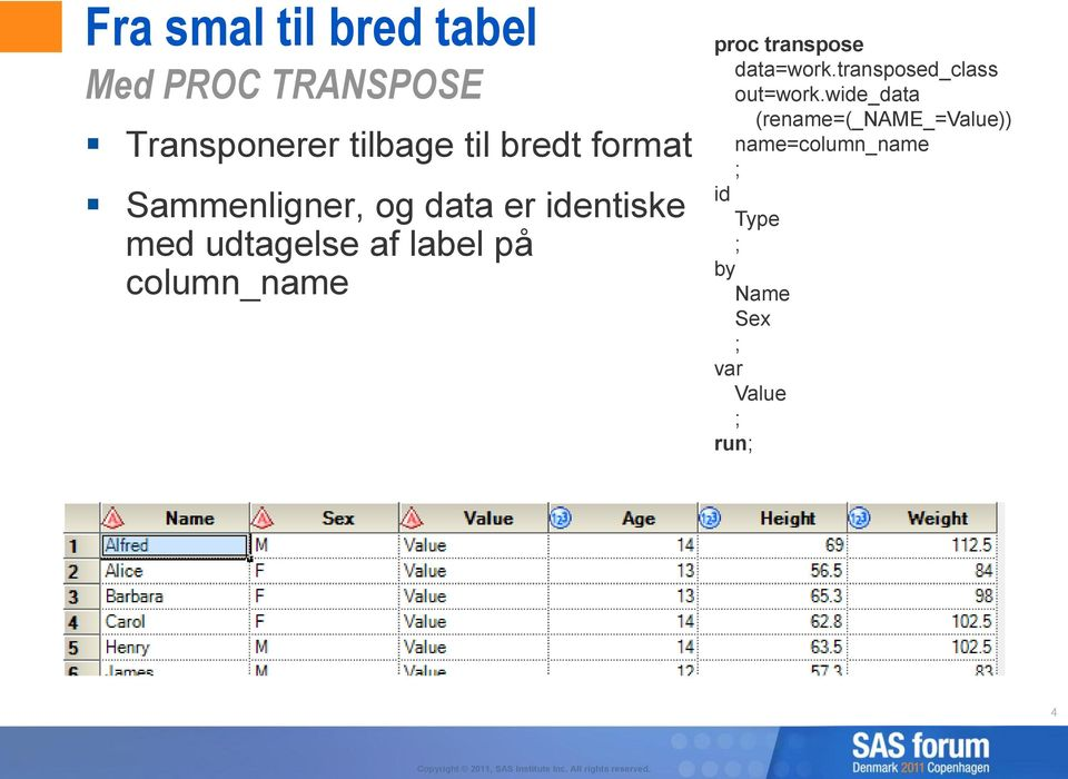 på column_name proc transpose data=work.transposed_class out=work.