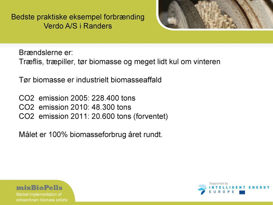 industrielt biomasseaffald CO2 emission 2005: 228.400 tons CO2 emission 2010: 48.