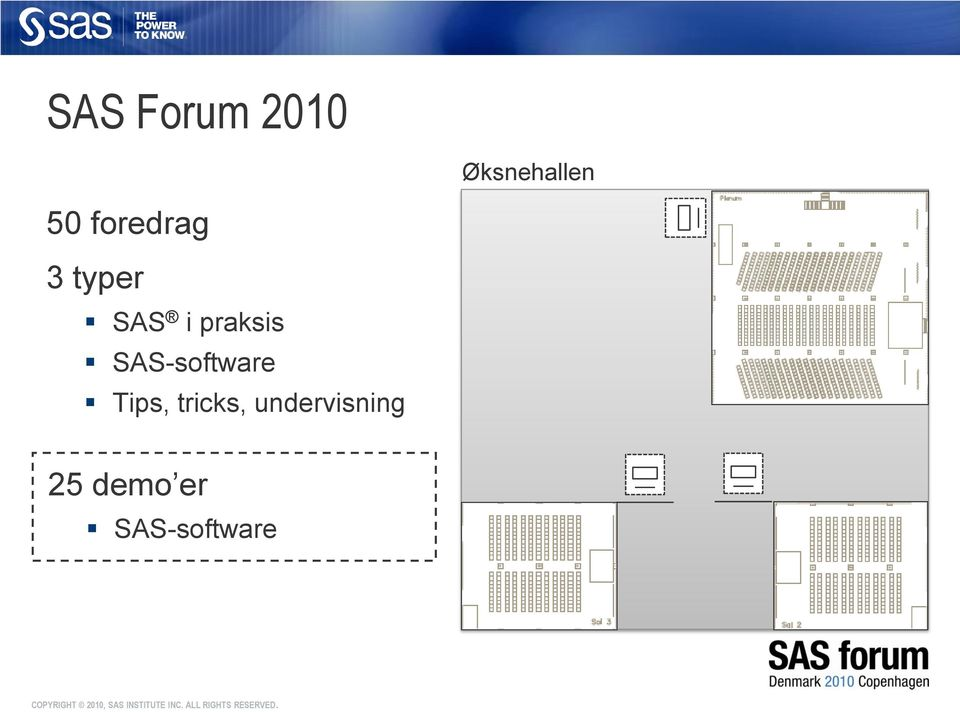 SAS-software Tips, tricks,
