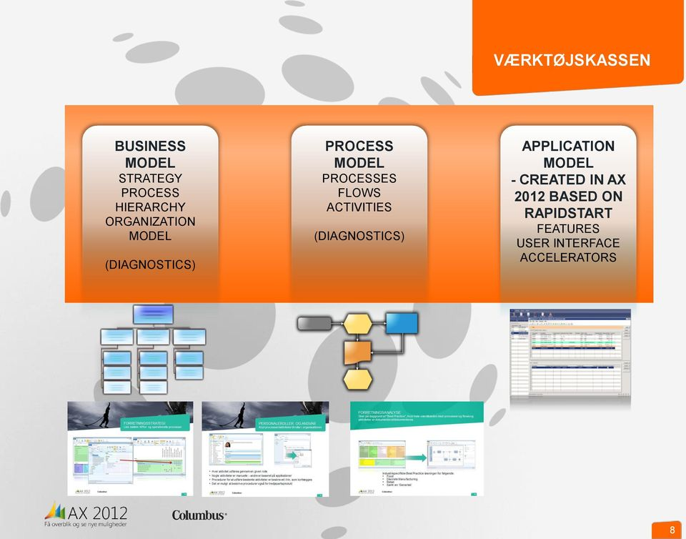 FLOWS ACTIVITIES (DIAGNOSTICS) APPLICATION MODEL - CREATED