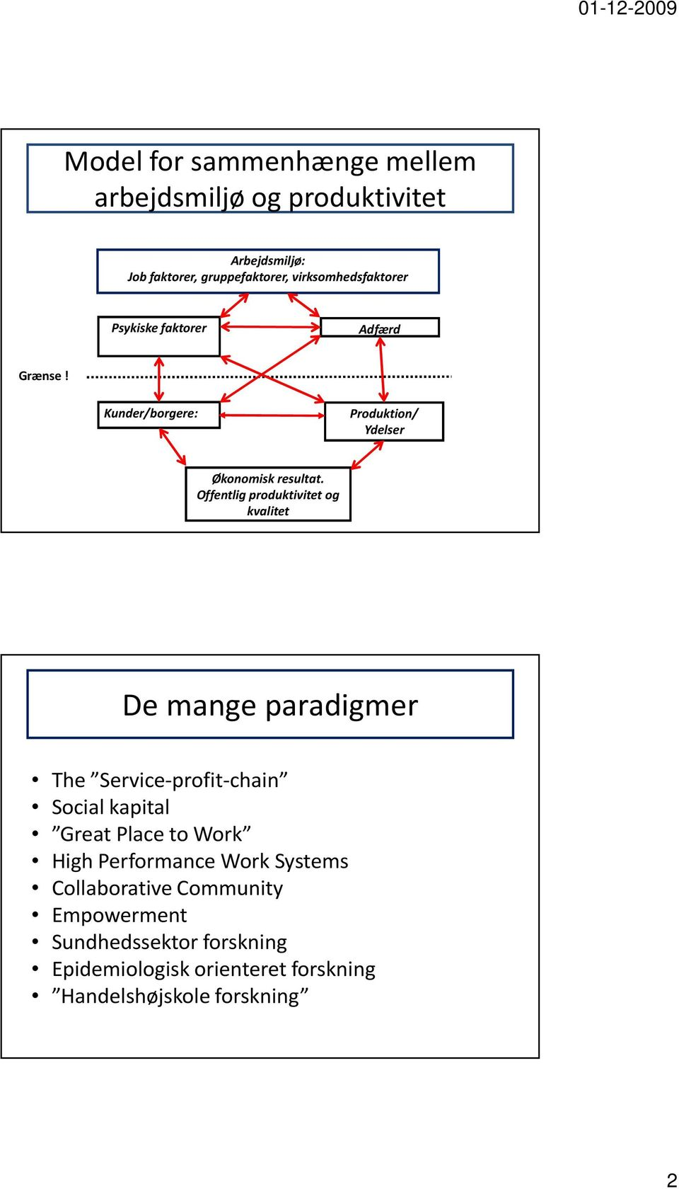 Offentlig produktivitet og kvalitet De mange paradigmer The Service-profit-chain Social kapital Great Place to Work High