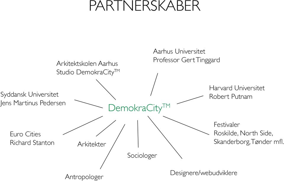 Richard Stanton Arkitekter DemokraCity TM Sociologer Harvard Universitet Robert