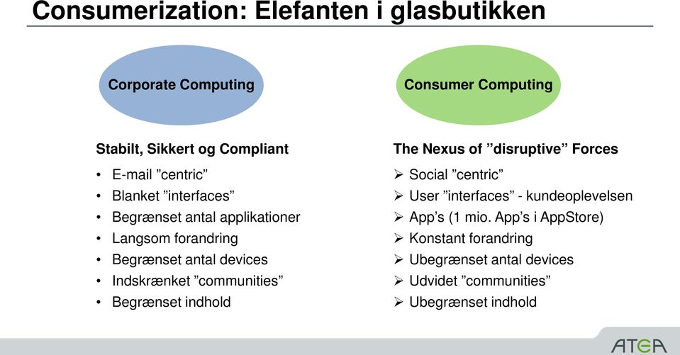 Indskrænket communities Begrænset indhold The Nexus of disruptive Forces Social centric User interfaces -