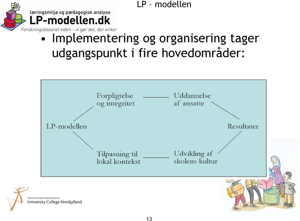 organisering tager