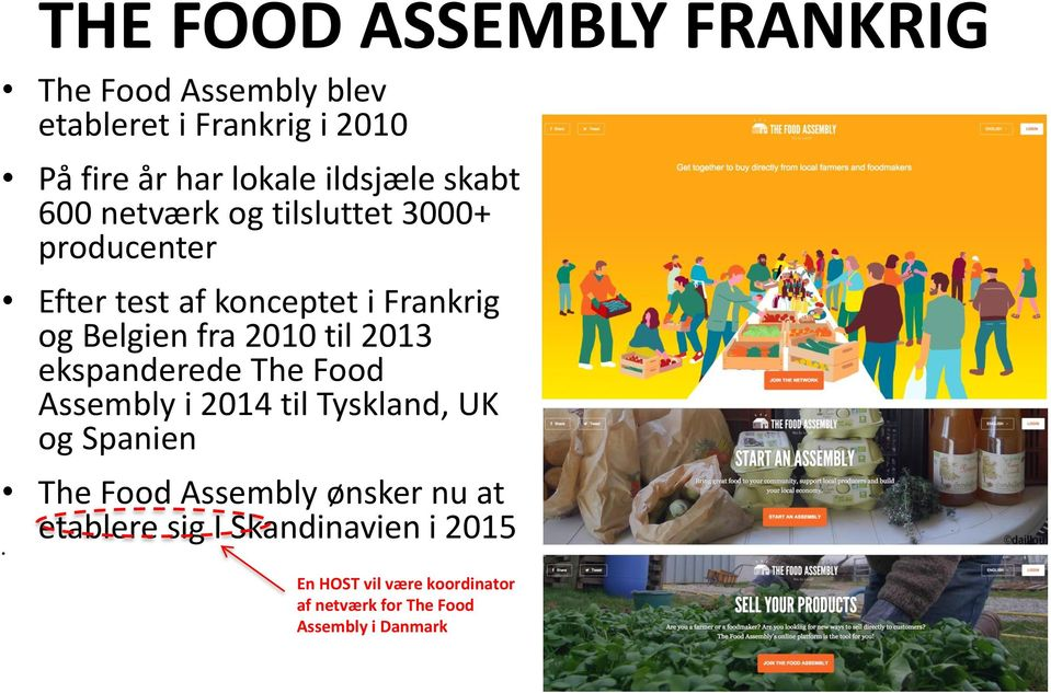 fra 2010 til 2013 ekspanderede The Food Assembly i 2014 til Tyskland, UK og Spanien The Food Assembly