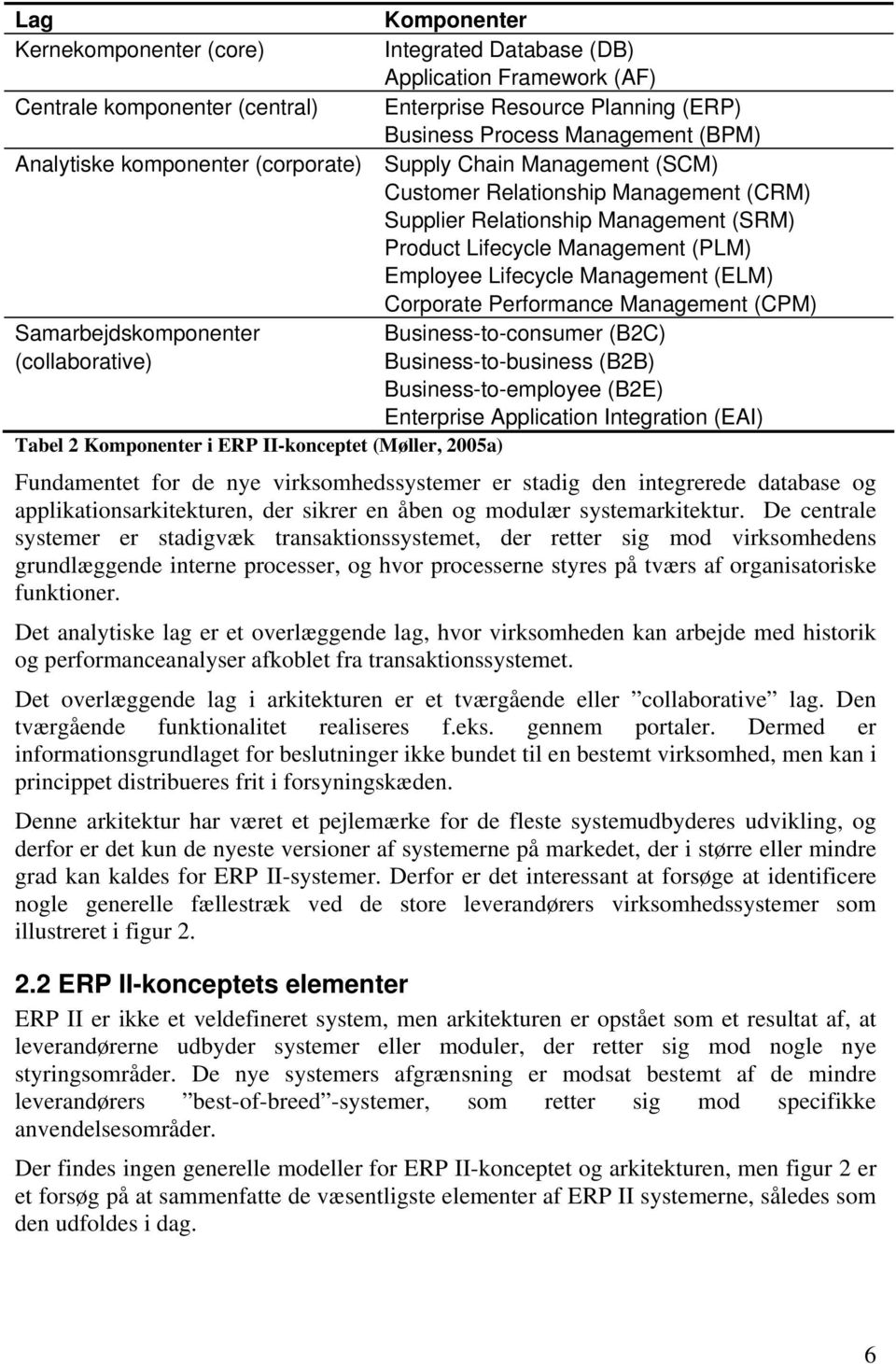 Management (ELM) Corporate Performance Management (CPM) Samarbejdskomponenter Business-to-consumer (B2C) (collaborative) Business-to-business (B2B) Business-to-employee (B2E) Enterprise Application