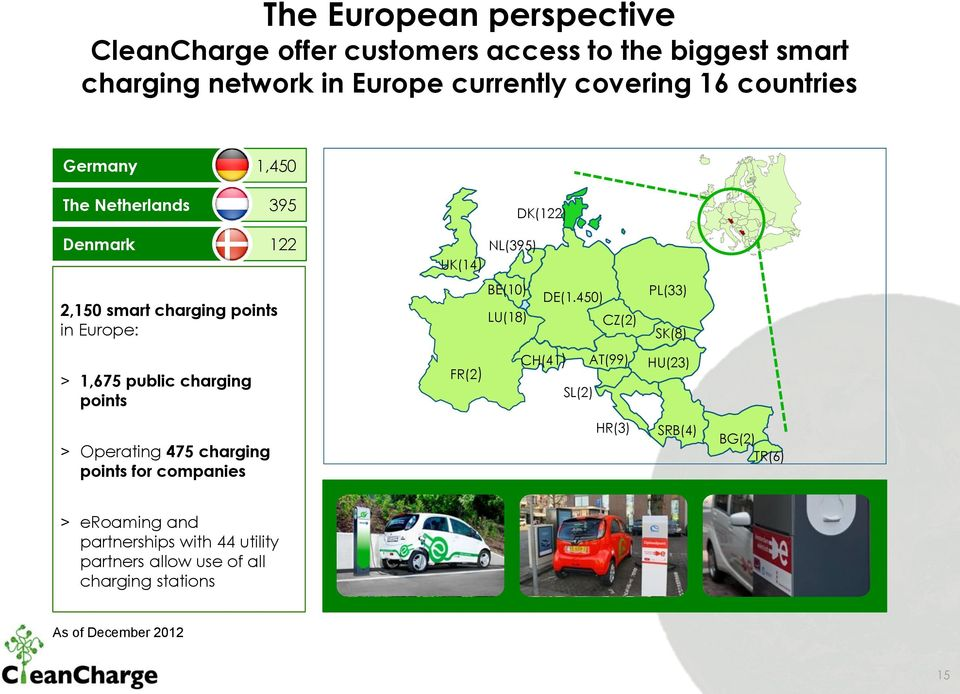 DE(1.450) CZ(2) PL(33) SK(8) > 1,675 public charging points FR(2) CH(41) AT(99) SL(2) HU(23) > Operating 475 charging points for