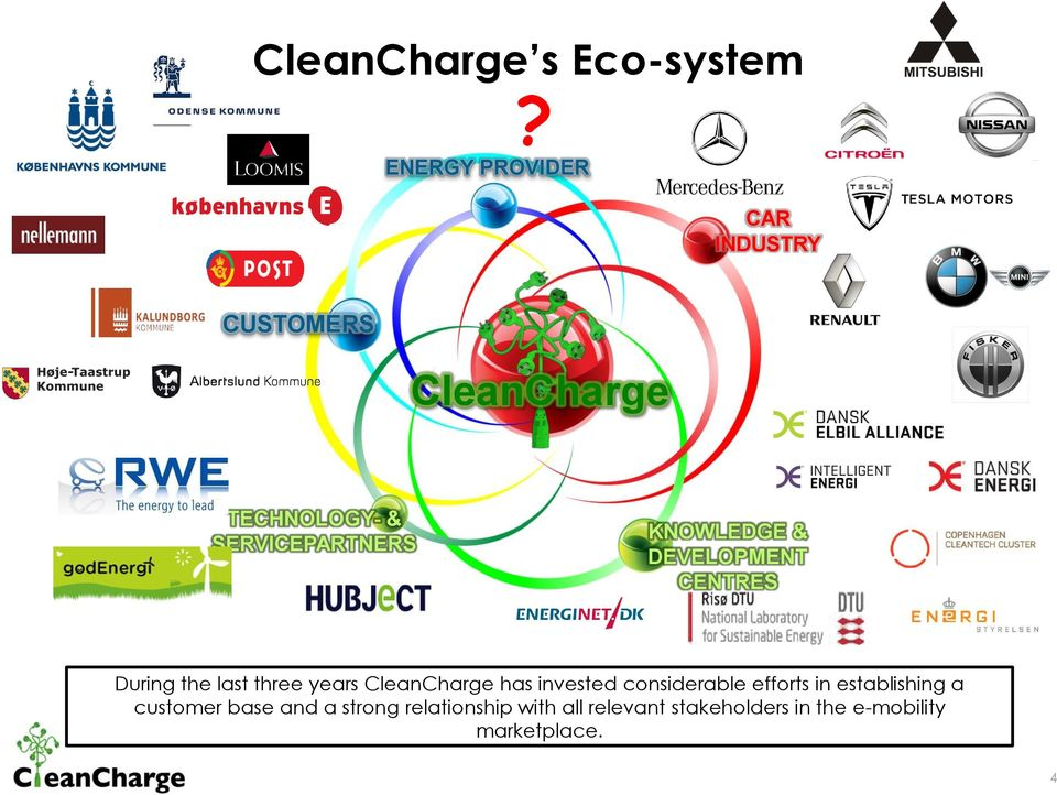 KNOWLEDGE & DEVELOPMENT CENTRES During the last three years CleanCharge has