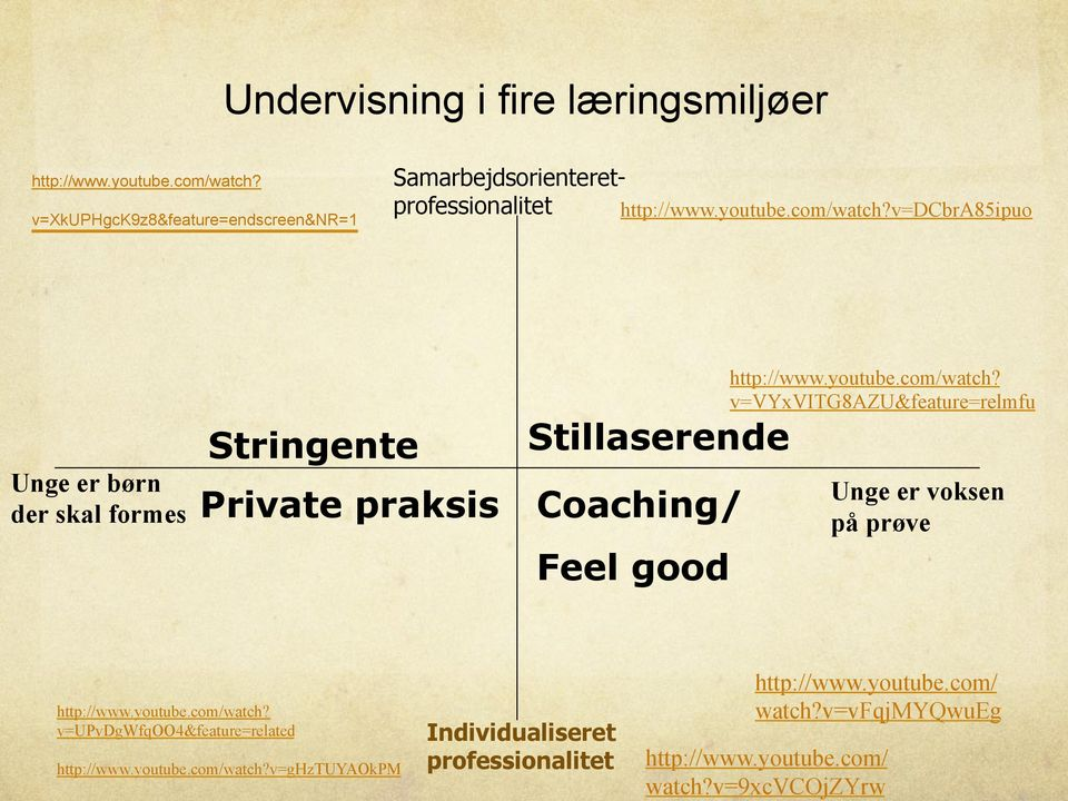 v=dcbra85ipuo Unge er børn der skal formes Stringente Stillaserende Private praksis Coaching/ Feel good http://www.youtube.com/watch?