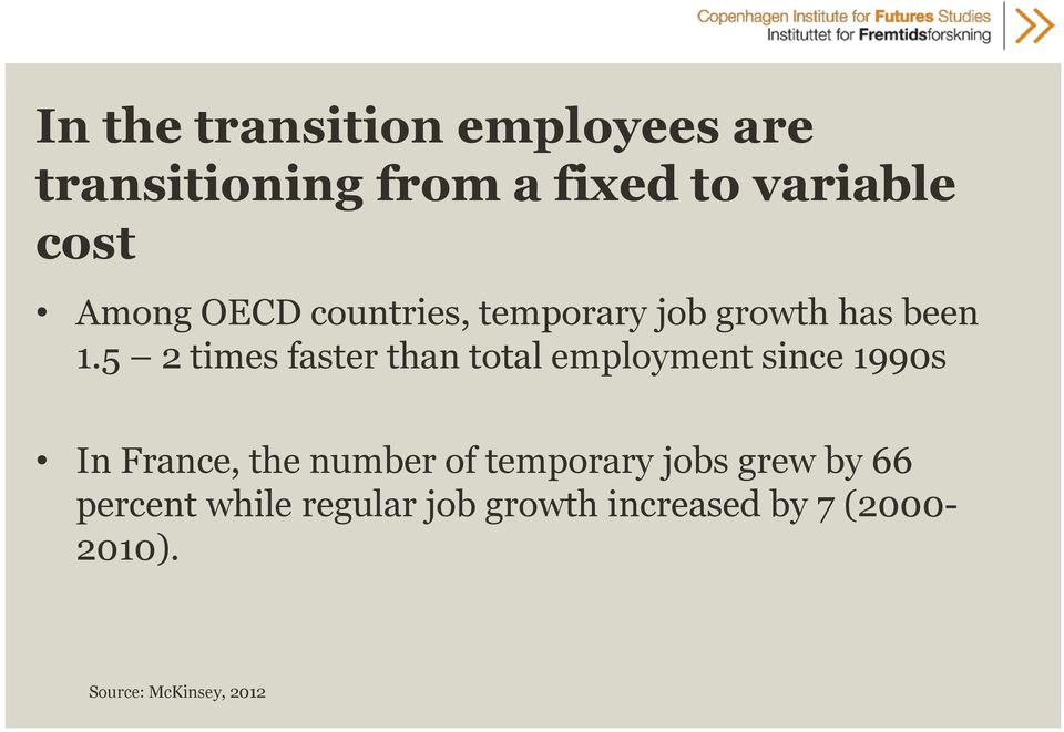 5 2 times faster than total employment since 1990s In France, the number of