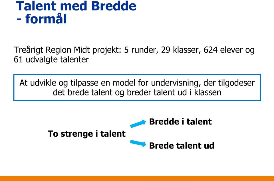 model for undervisning, der tilgodeser det brede talent og breder