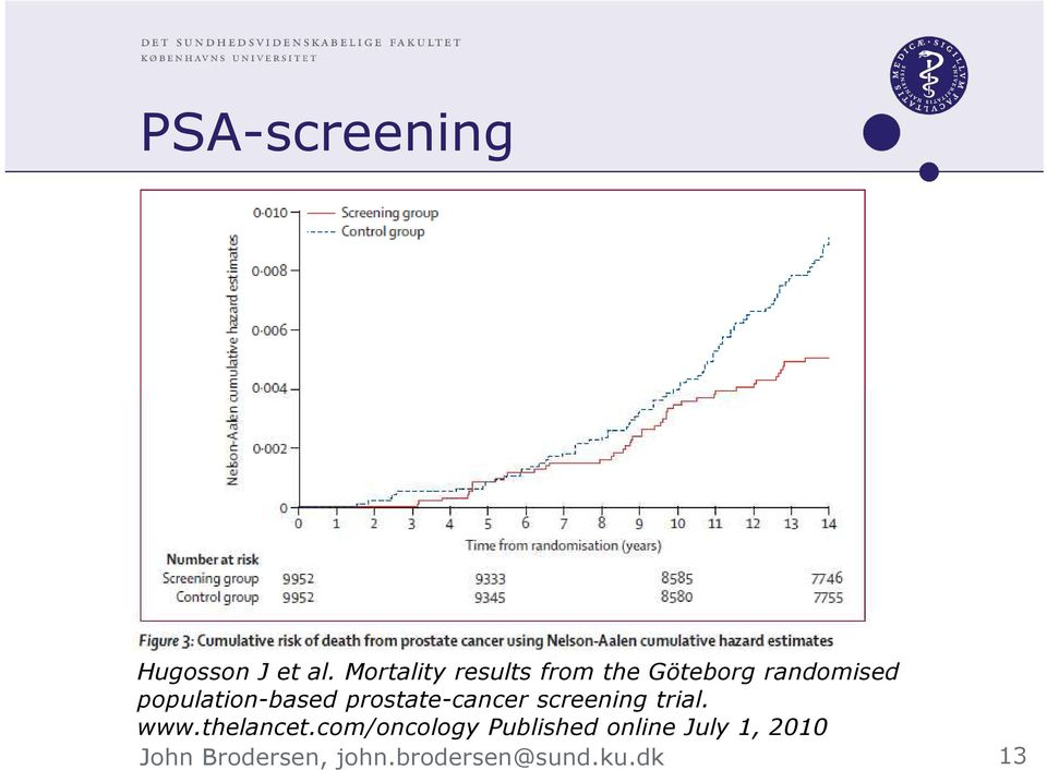 population-based prostate-cancer screening trial. www.