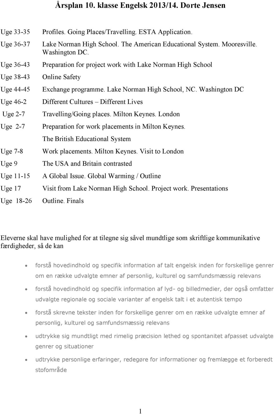 Lake Norman High School, NC. Washington DC Different Cultures Different Lives Travelling/Going places. Milton Keynes. London Preparation for work placements in Milton Keynes.