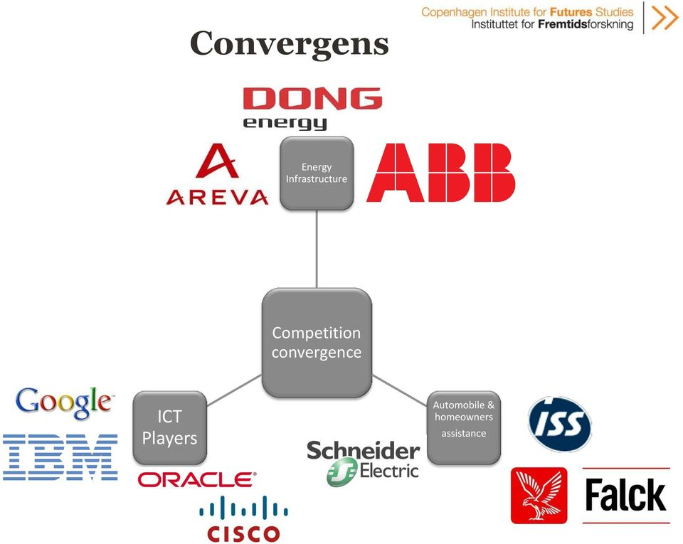Competition convergence