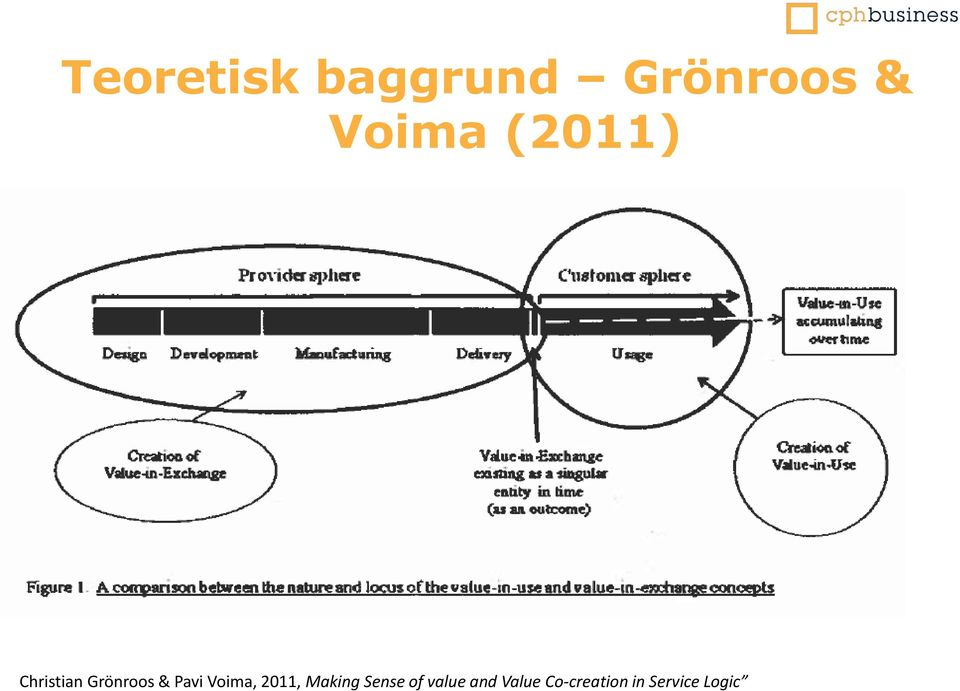 Voima, 2011, Making Sense of value