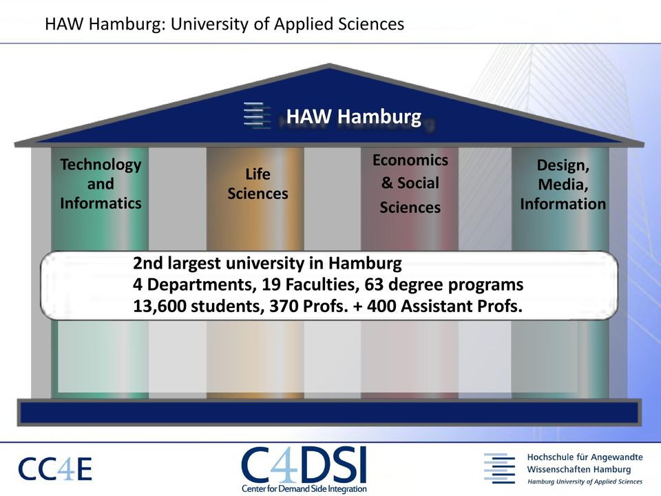 Information 2nd largest university in Hamburg 4 Departments, 19