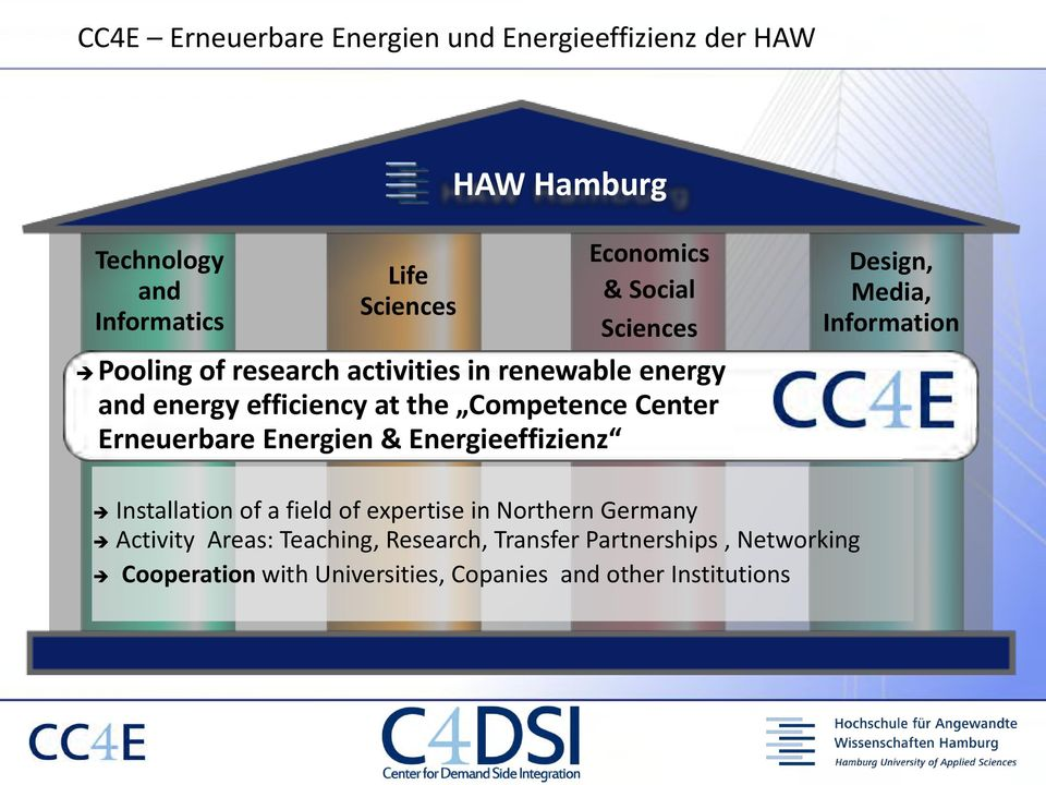 Erneuerbare Energien & Energieeffizienz Design, Media, Information Installation of a field of expertise in Northern