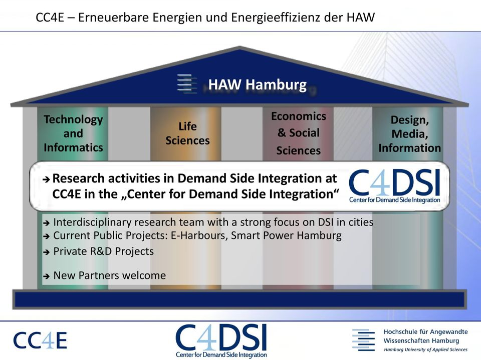 Integration at CC4E in the Center for Demand Side Integration Interdisciplinary research team with a