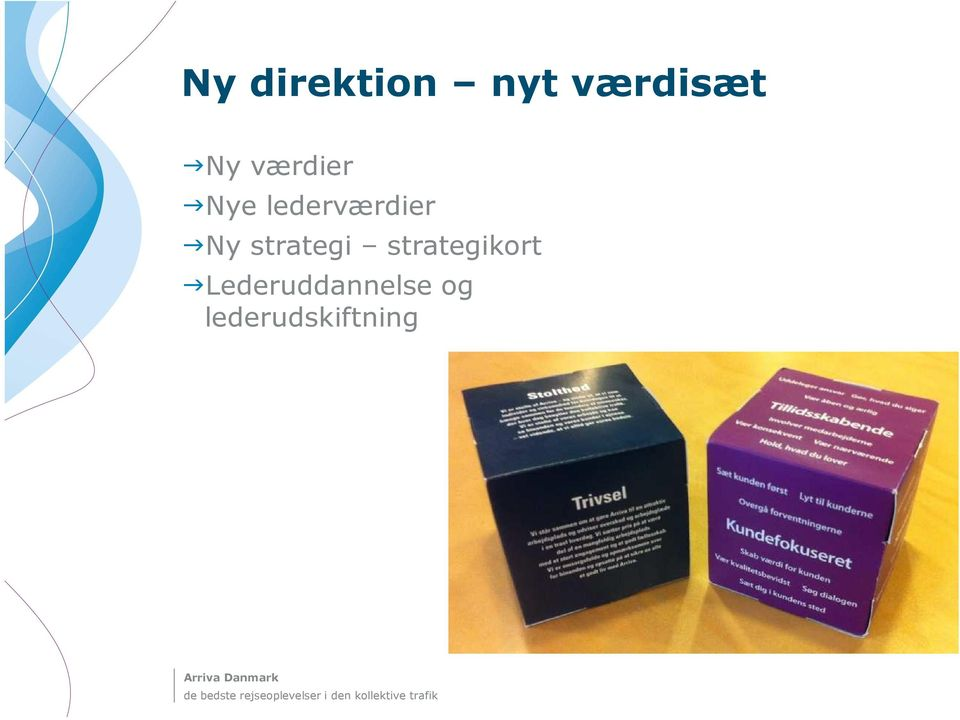 strategi strategikort