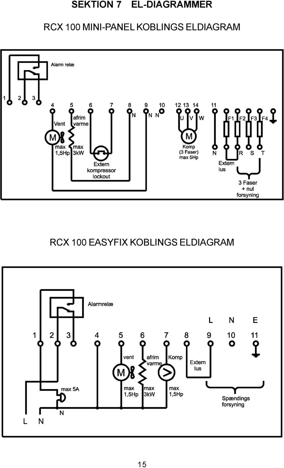 KOBLINGS ELDIAGRAM RCX