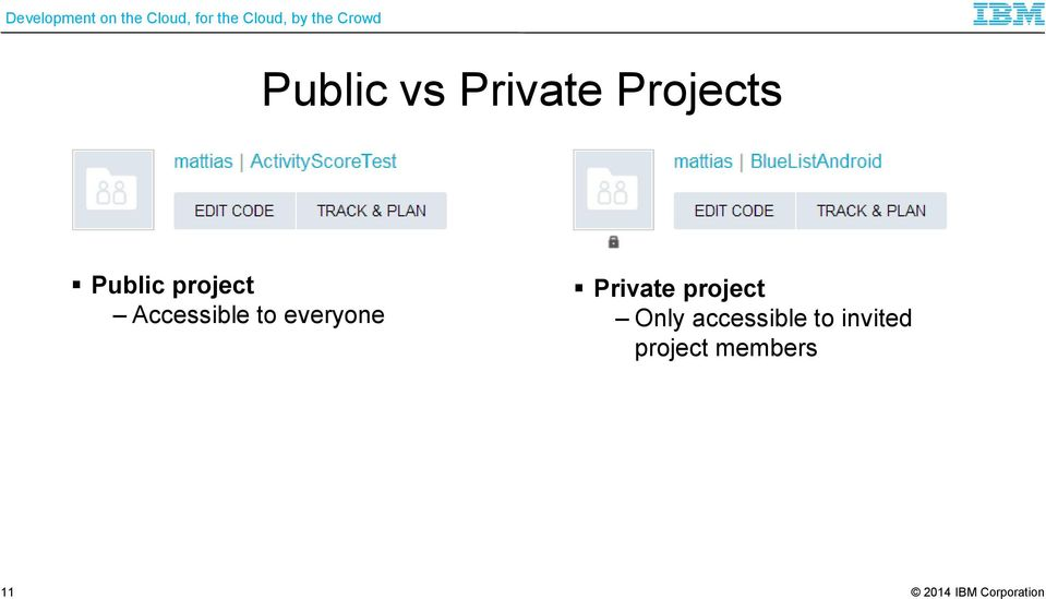 everyone Private project Only