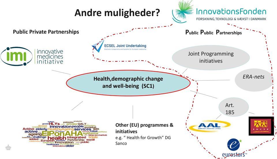 Joint Programming initiatives Health,demographic change