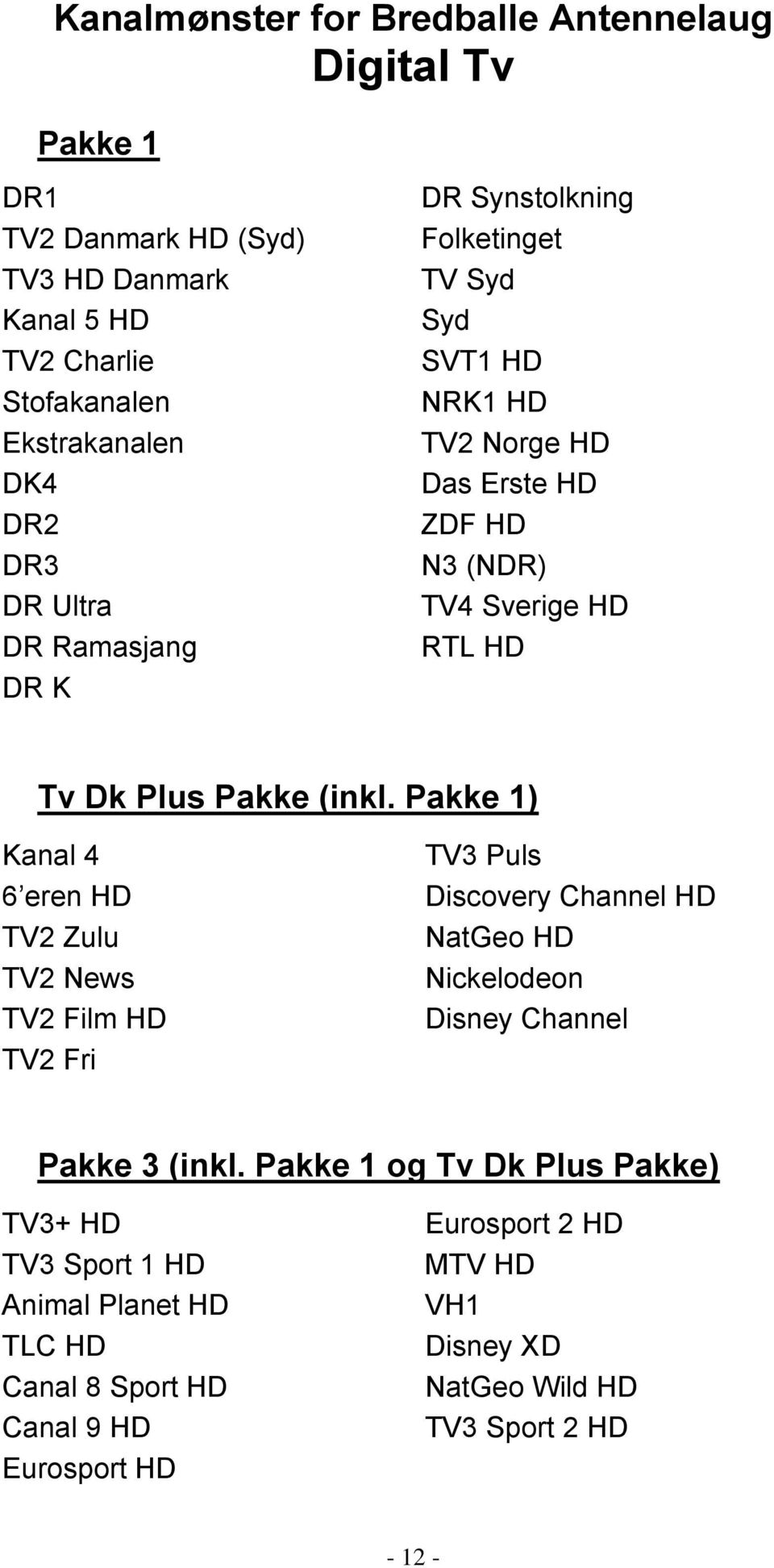 Pakke 1) Kanal 4 6 eren HD TV2 Zulu TV2 News TV2 Film HD TV2 Fri TV3 Puls Discovery Channel HD NatGeo HD Nickelodeon Disney Channel Pakke 3 (inkl.