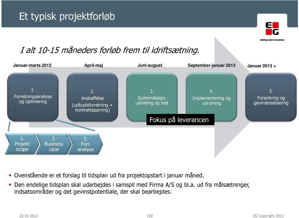 Forankring og gevinstrealisering Fokus på leverancen 1. Projekt scope 2. Business case 3. Forr.