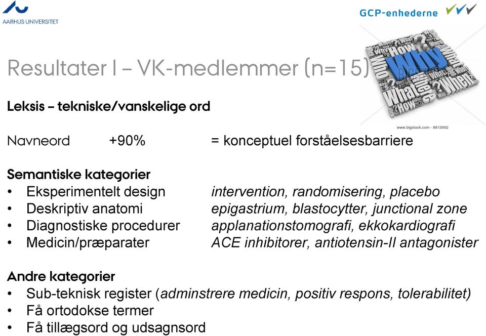 zone Diagnostiske procedurer applanationstomografi, ekkokardiografi Medicin/præparater ACE inhibitorer, antiotensin-ii