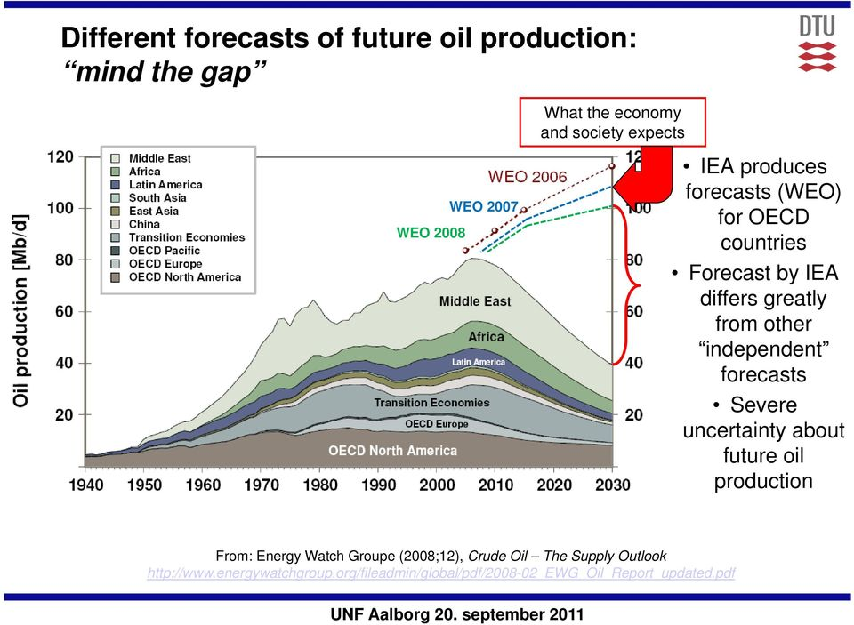 independent forecasts Severe uncertainty about future oil production From: Energy Watch Groupe (2008;12),