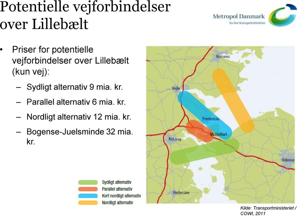 kr. Parallel alternativ 6 mia. kr. Nordligt alternativ 12 mia. kr. Bogense-Juelsminde 32 mia.