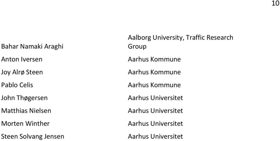 University, Traffic Research Group Aarhus Kommune Aarhus Kommune Aarhus