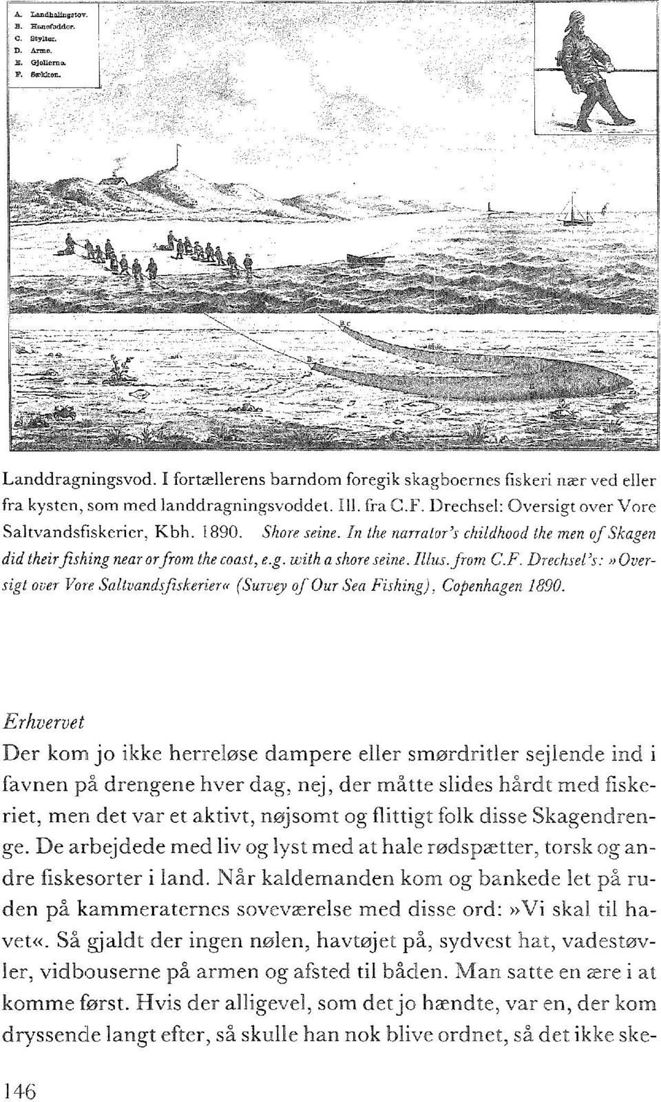 Drechsel's:»Oversigt over Vore Saltvandsfiskerier«(Survey of Our Sea Fishing), Copenhagen 1890.