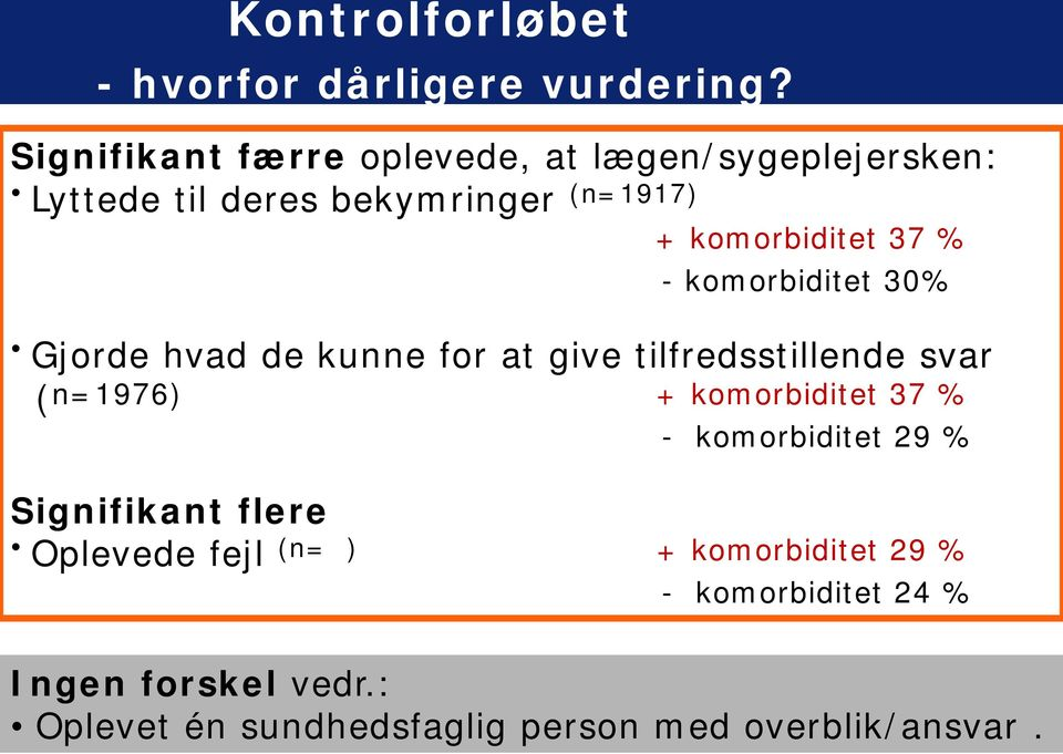 37 % - komorbiditet 30% Gjorde hvad de kunne for at give tilfredsstillende svar (n=1976) + komorbiditet 37 %
