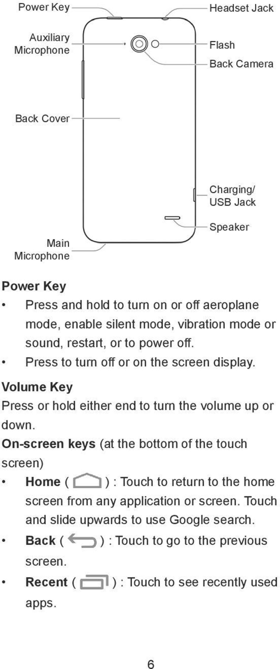 Volume Key Press or hold either end to turn the volume up or down.