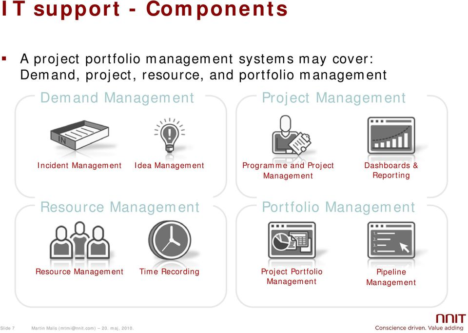 Management Programme and Project Management Dashboards & Reporting Resource Management Portfolio