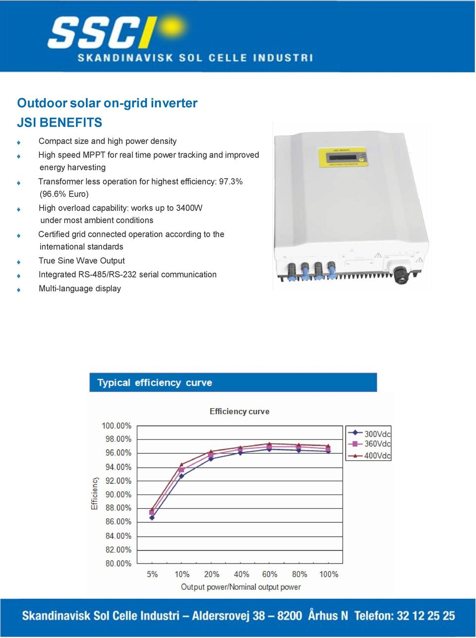 6% Euro) High overload capability: works up to 3400W under most ambient conditions Certified grid connected