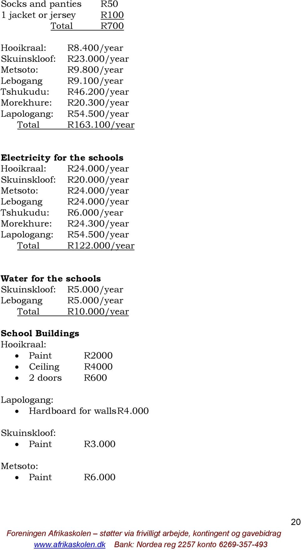 000/year Lebogang R24.000/year Tshukudu: R6.000/year Morekhure: R24.300/year Lapologang: R54.500/year Total R122.000/year Water for the schools Skuinskloof: R5.