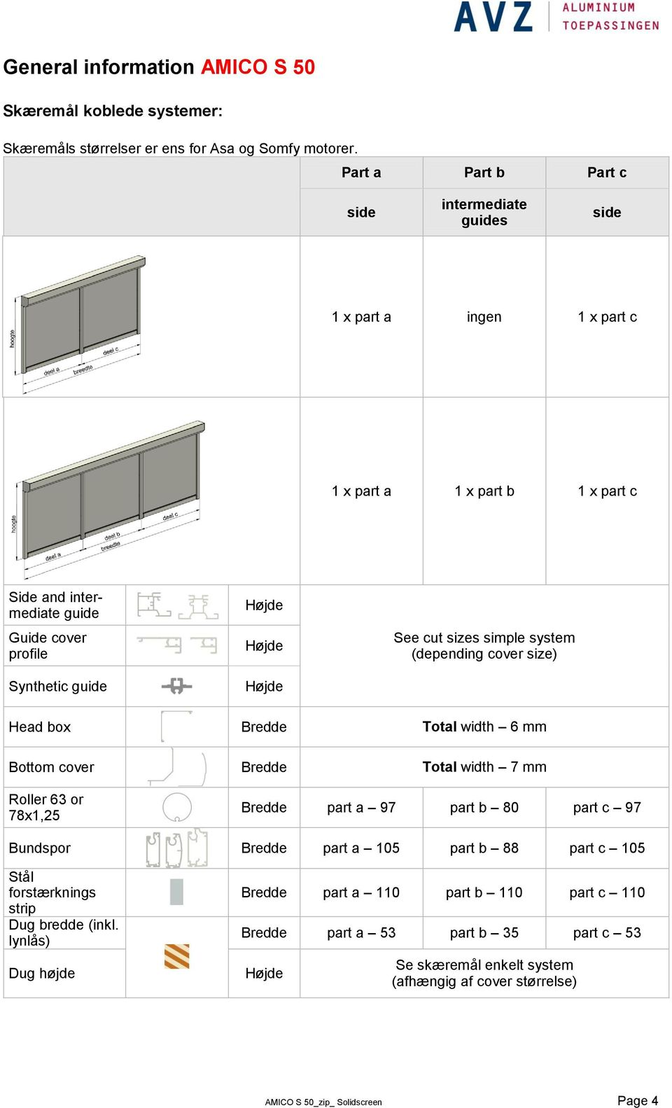Højde See cut sizes simple system (depending cover size) Head box Bredde Total width 6 mm Bottom cover Bredde Total width 7 mm Roller 63 or 78x1,25 Bredde part a 97 part b 80 part c 97