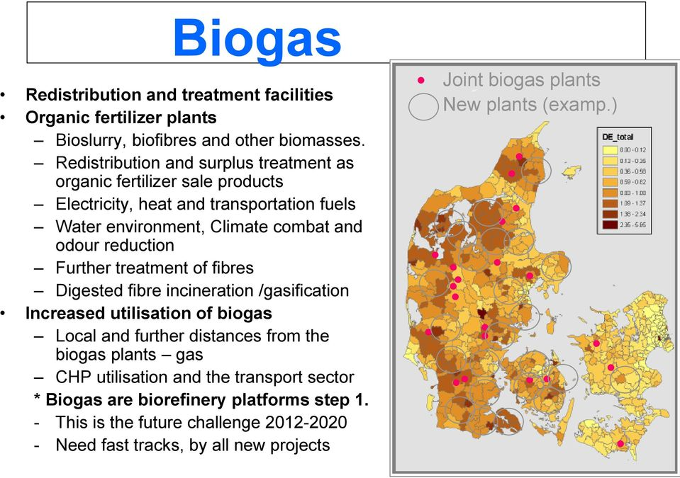 reduction Further treatment of fibres Digested fibre incineration /gasification Increased utilisation of biogas Local and further distances from the biogas