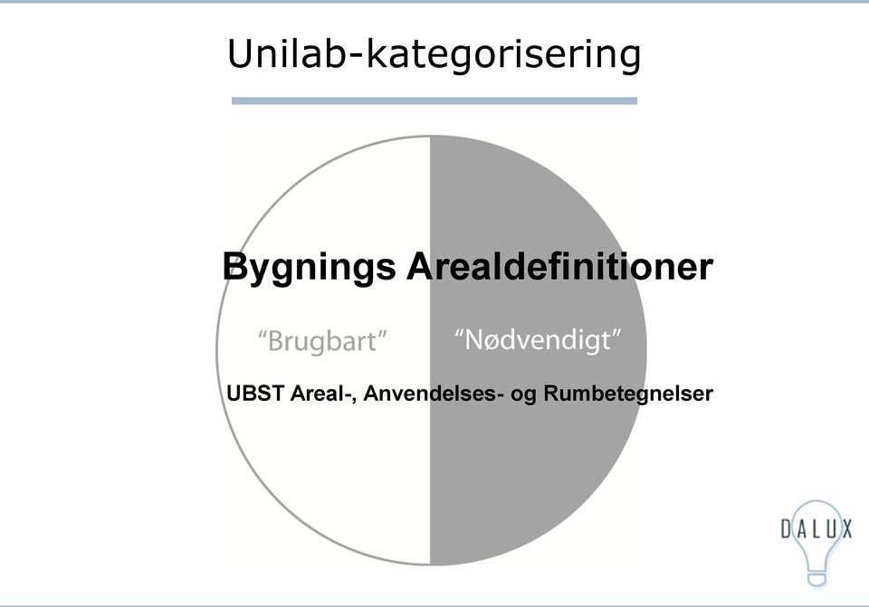 Arealdefinitioner UBST